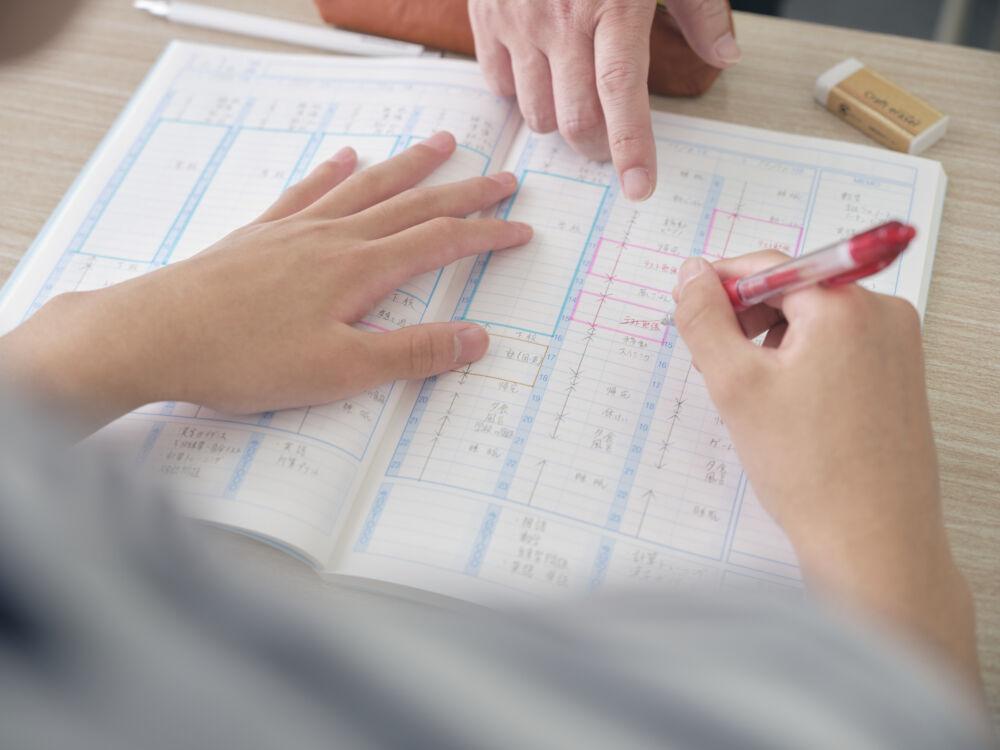 ロードマップ(学習計画手帳)